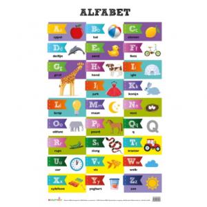 Educatieve Poster Alfabet