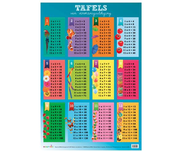 Poster tafels 1 t/m 12